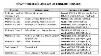 Creneaux entrainement 2018 2019