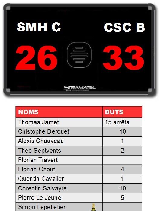 Csc b 1