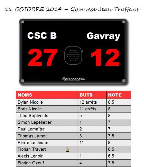 Csc gavra 1