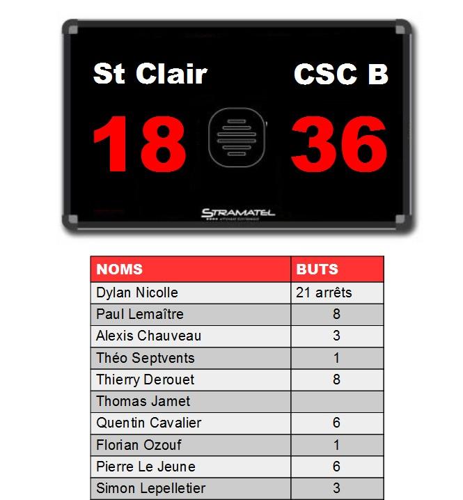 St clair csc b
